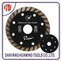 HM-17 Saw Blade For Granite Cutting