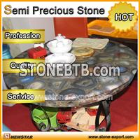 names of semi precious stones