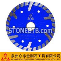 Sintered Coutinuous Rim Bevel Turbo Blades