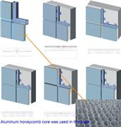 Composite panel of material